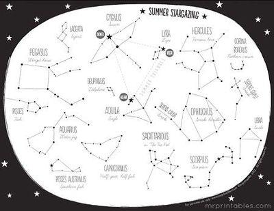 Printable Constellation Map Preschool Items Juxtapost