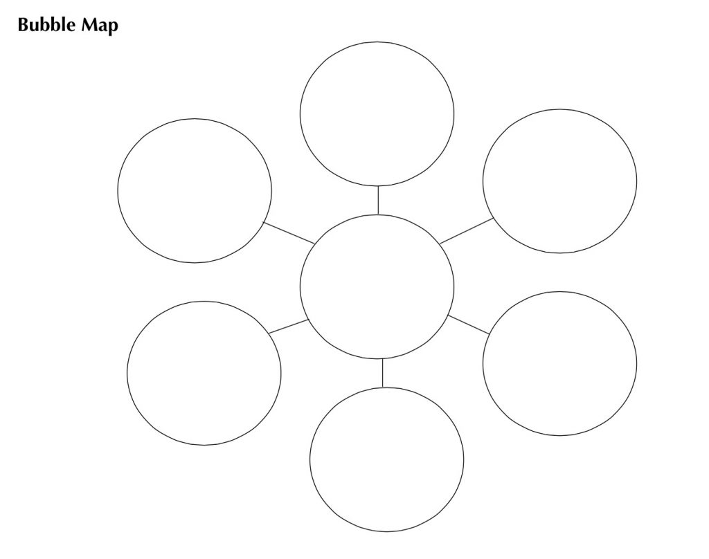 Vocabulary Graphic Organizer Circle Map Building Rti