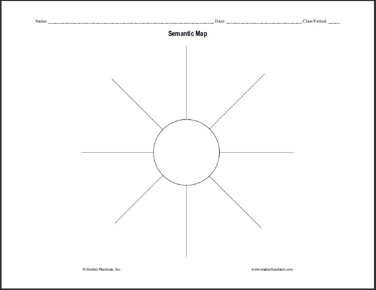 11 Printable Mind Map Graphic Organizer Images Printable