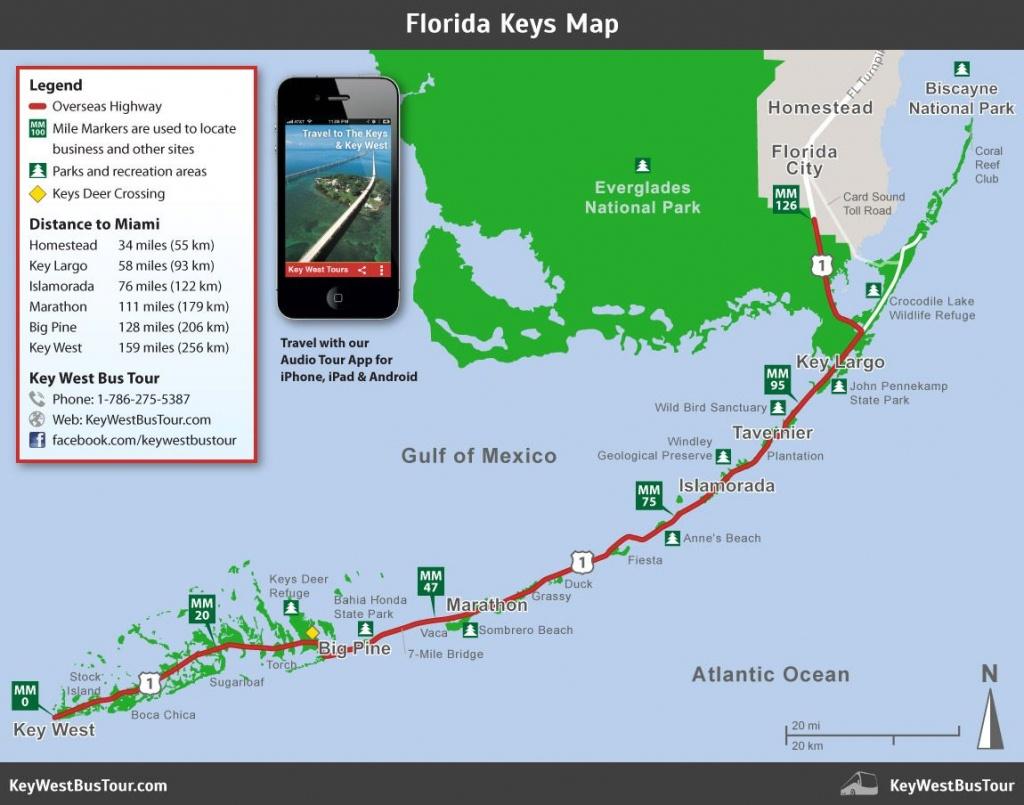 Florida Keys Snorkeling Map Printable Maps