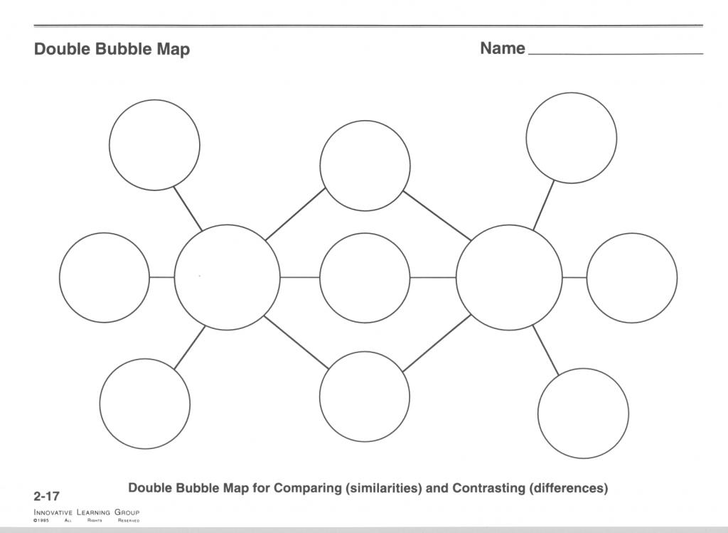 Free Printable Thinking Maps Templates Printable Maps