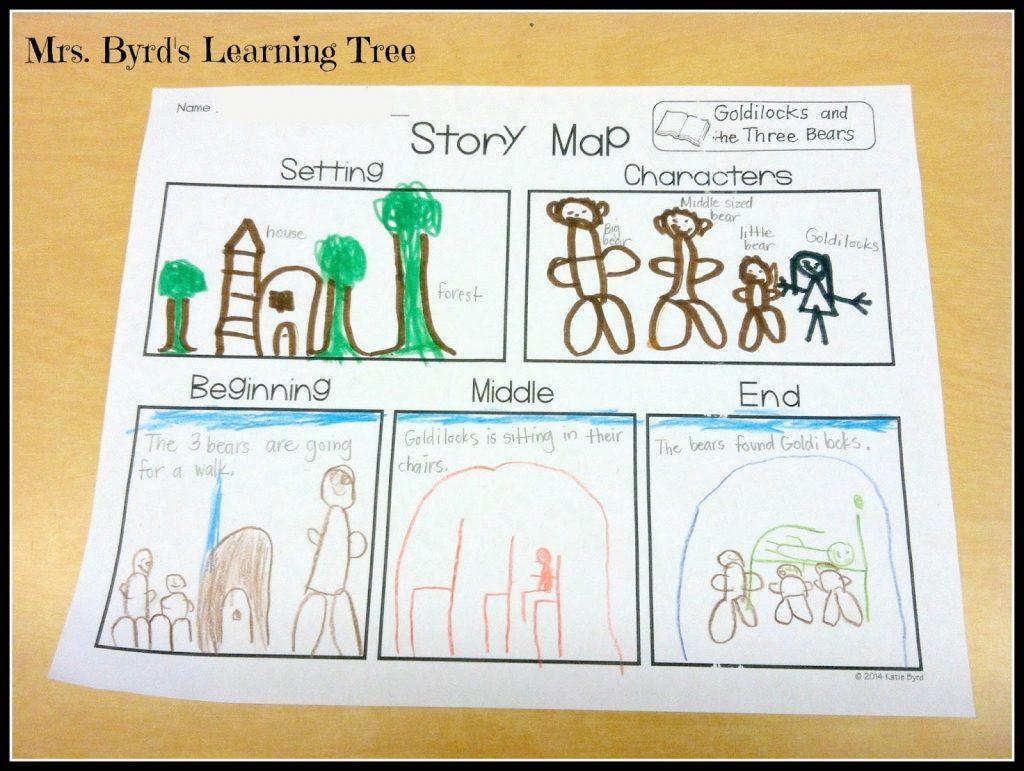 Mrs Byrd s Learning Tree Story Map Freebie In Printable