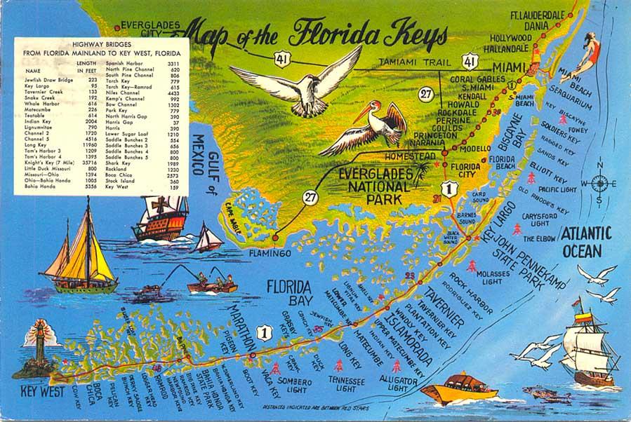 POSTCARDY The Postcard Explorer Map Florida Keys