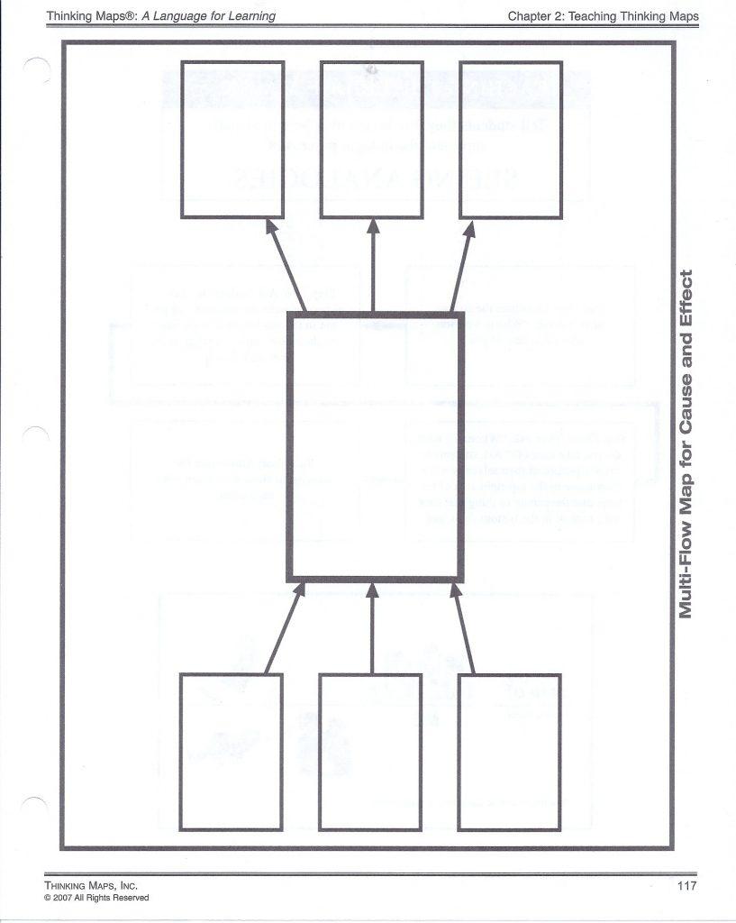 Tmjackson Thinking Maps Printable Thinking Maps Free