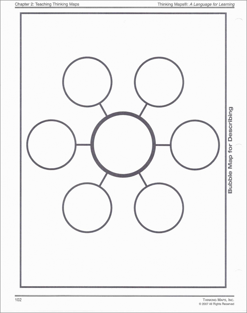 Tree Map Template Afp Cv In Free Printable Thinking Maps