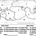 World Tectonic Plates And Their Movement Yahoo Image